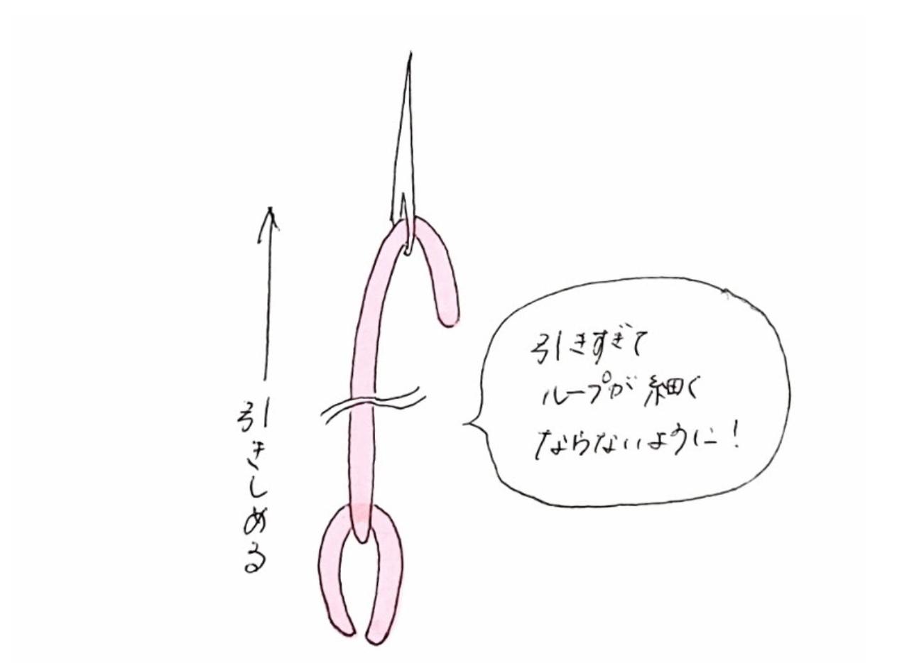 レゼーデージーステッチの縫い方・刺し方2