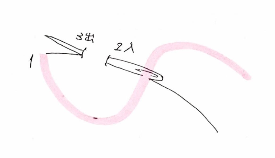 アウトラインステッチの縫い方・刺し方2