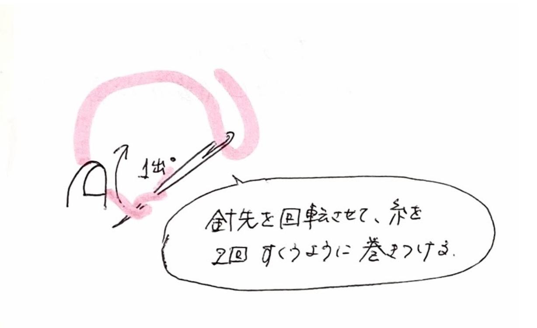 フレンチノットステッチ(2回巻き)の縫い方・刺し方
