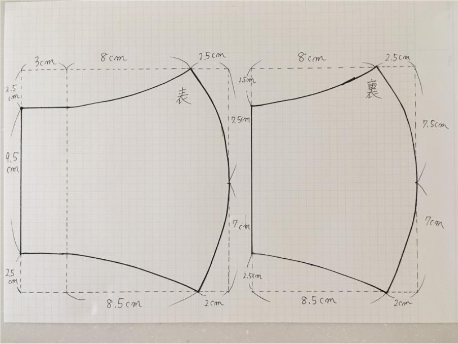 【おうち時間で手作り】レース生地の立体マスクカバーの作り方を紹介